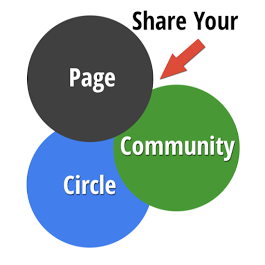 Share Your Page Community