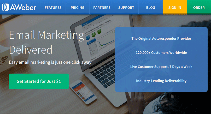 Annual Option Promo Code Aweber Email Marketing