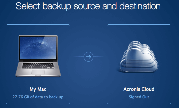 Acronis True Image 2015 on Mac