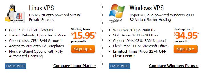 MyHosting VPS Plans