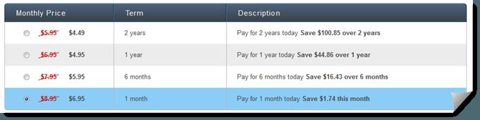 ZipCloud Pricing Failures