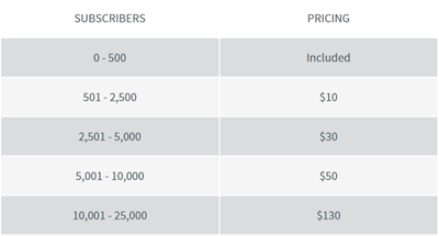 Aweber Pricing List