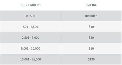 Aweber Pricing List