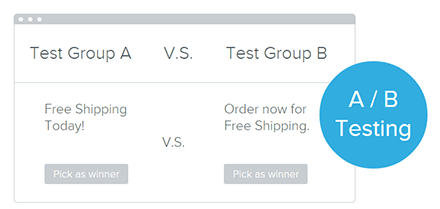 Benchmark Email Split Testing