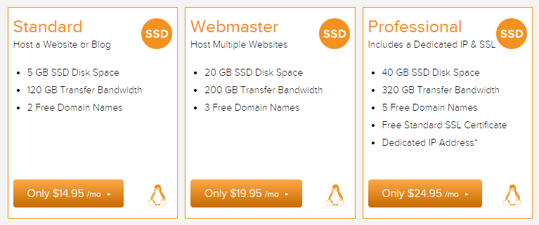 LiquidWeb Shared Hosting Plans