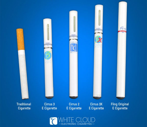 White Cloud Electronic Cigarettes Size Comparison Review