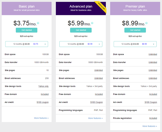 Yahoo Shared Hosting Plans