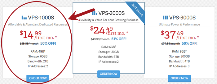 InMotion Hosting VPS Coupon